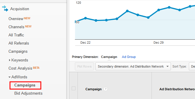Select Adwords in Google Analytics