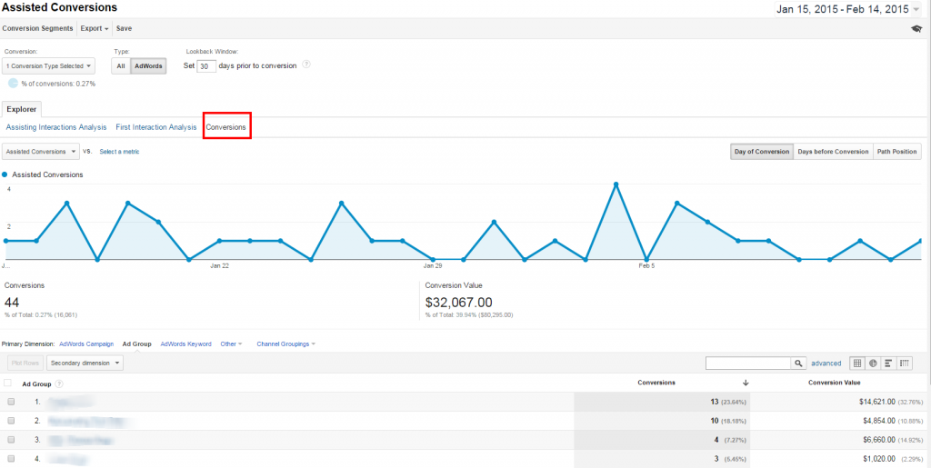 example of the assisted conversions page in google analytics