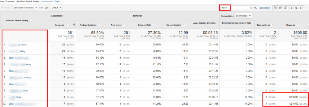 example of competitor related search queries in google analytics