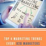 Top 4 Marketing Trends Every B2B Marketers Should Know